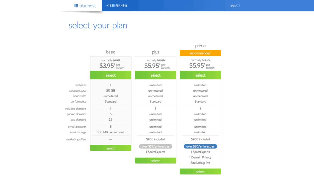 Different Bluehost plans