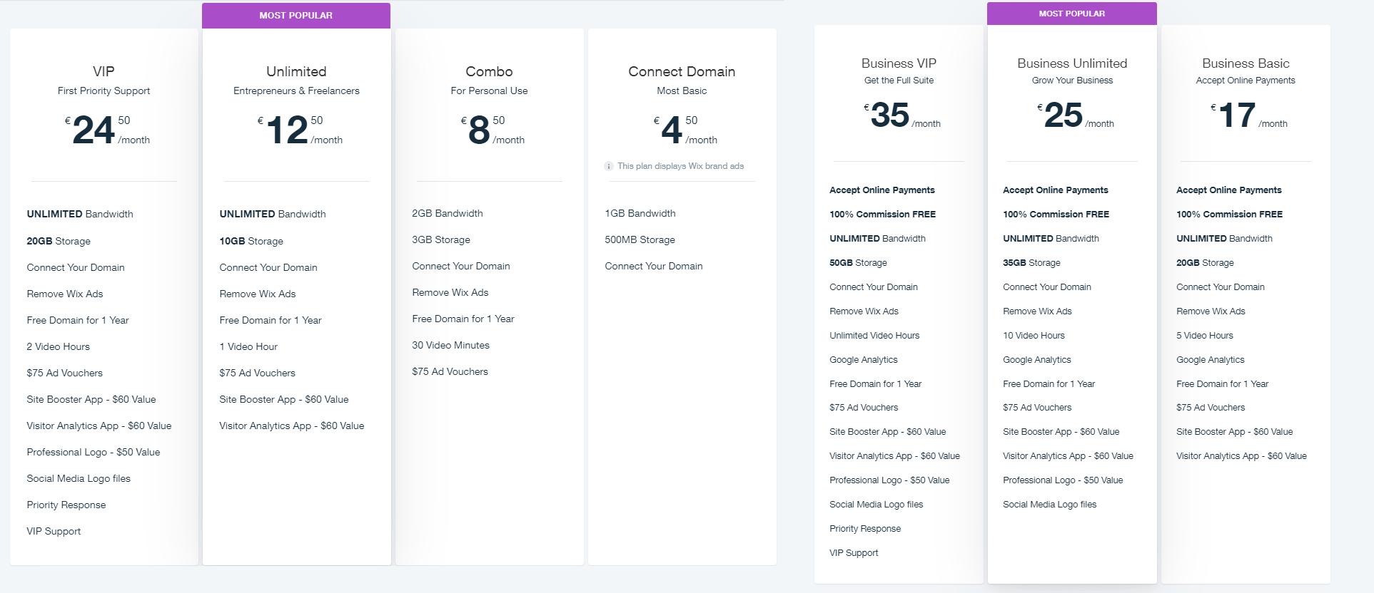 Wix Website plan prices
